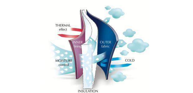 Преимущества детской зимней одежды LENNE 7f495fc3bc40a
